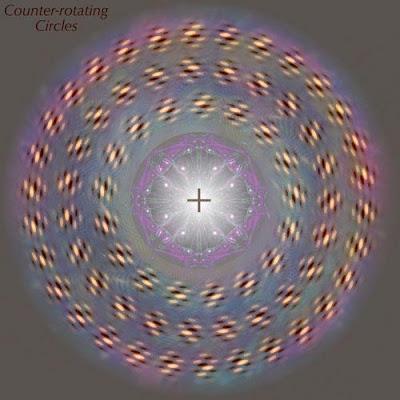 Counter rotating circle optical illusion