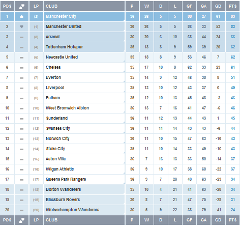 wunpawng shingni epl standings table