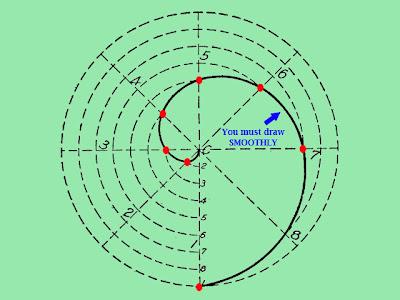 how to put radius curve in qgis