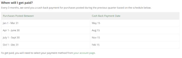 eBates Payment