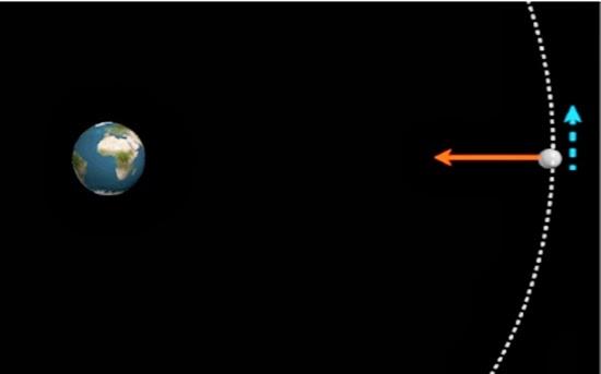 Mengapa Bulan dan Bumi Tidak Saling Tabrakan?