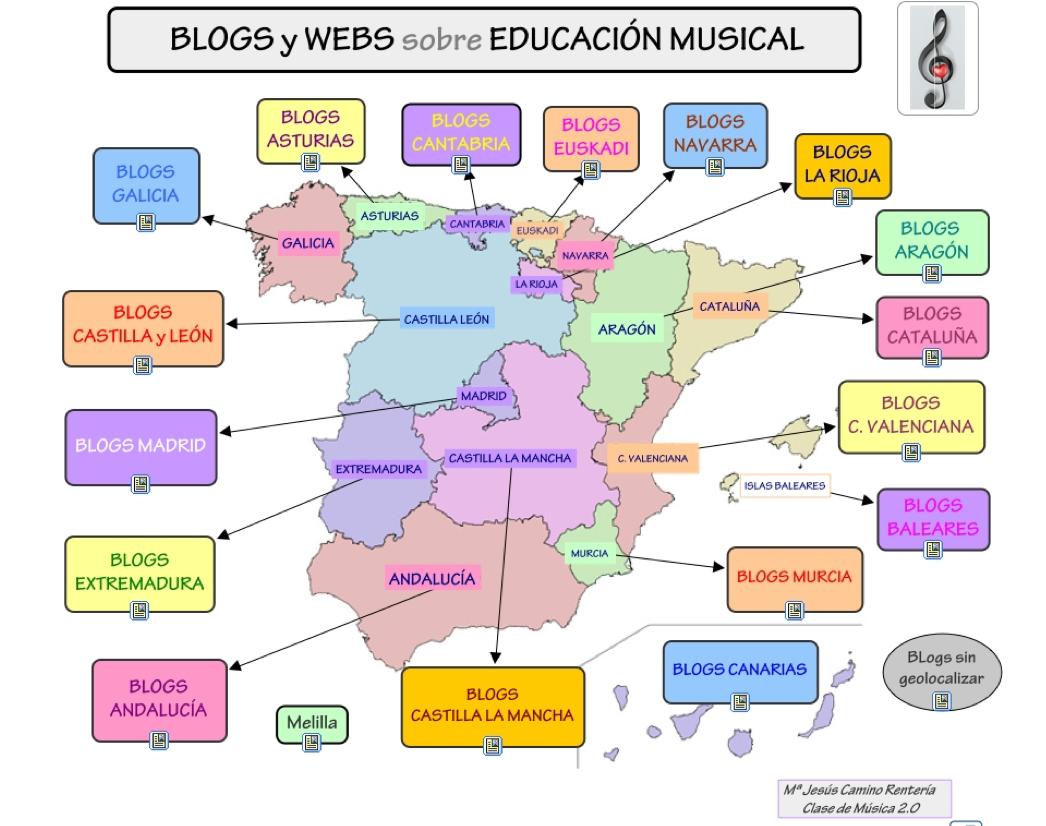 BLOCS D'EDUCACIÓ MUSICAL