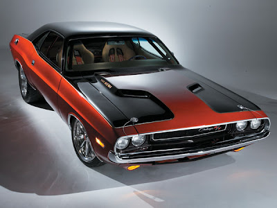 Wallpaper For Car Free Muscle Cars Wallpaper