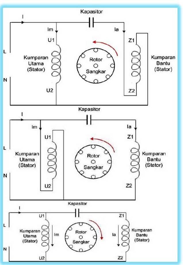 Soegi jawa cara merubah arah putaran motor run kapasitor 1 phase cheapraybanclubmaster Image collections