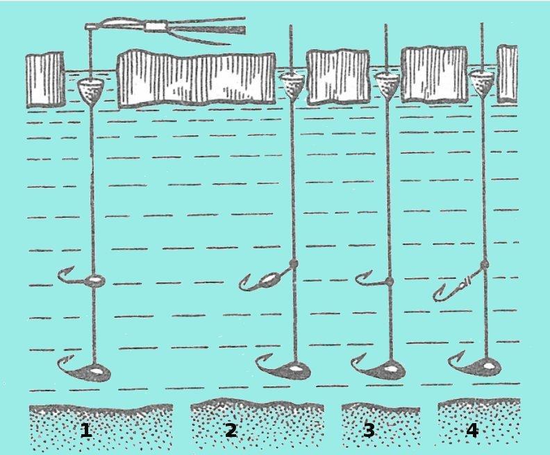 Варианты оснастки  зимней поплавочной удочки для тиховодья