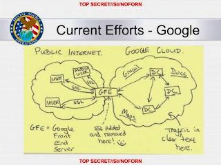 cara kerja NSA