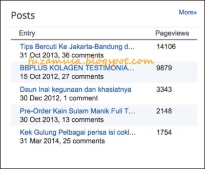 http://fuzamusa.blogspot.com/2013/10/tips-bercuti-ke-jakarta-bandung-dan.html
