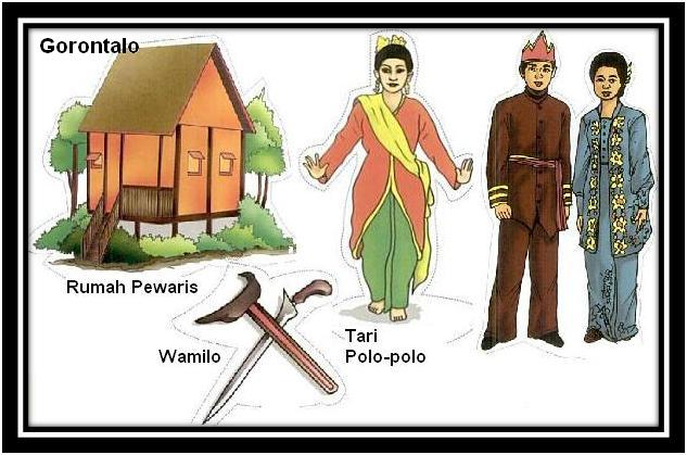 senjata wamilo tarian tari polo polo rumah adat rumah pewaris