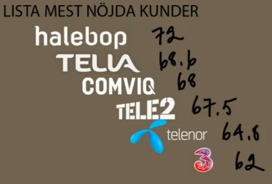 play plus telia