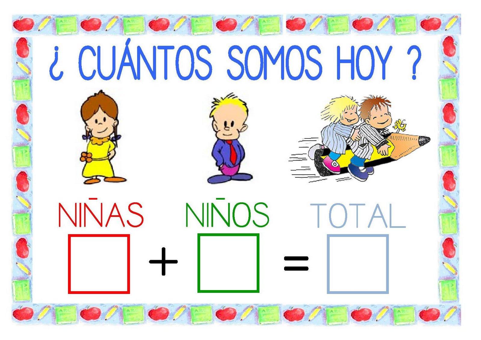 Baños Kinder Medidas:Carteles De Asistencia Para Ninos
