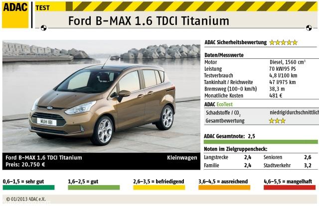 ADAC Autotest: Ford B-Max 1.6 TDCI Titanium