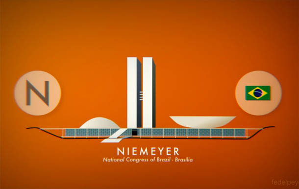 ABC dos Arquitectos - Oscar Niemeyer