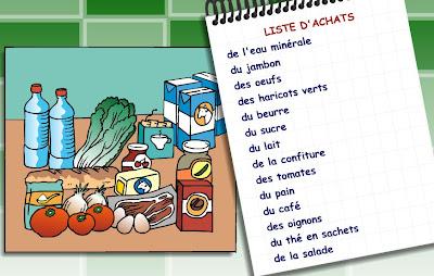 Liste Des Courses  Ef Bf Bdligible Aux Tickets Restaurant En Grande Surfaces