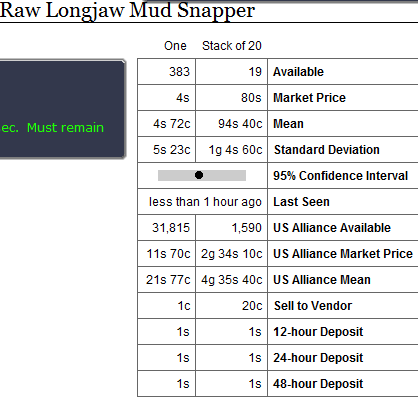 Great longjaw mud image here, check it out
