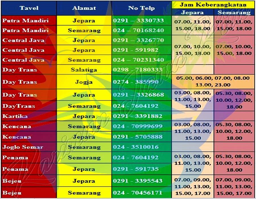 info daftar angkutan transportasi travel ke jepara