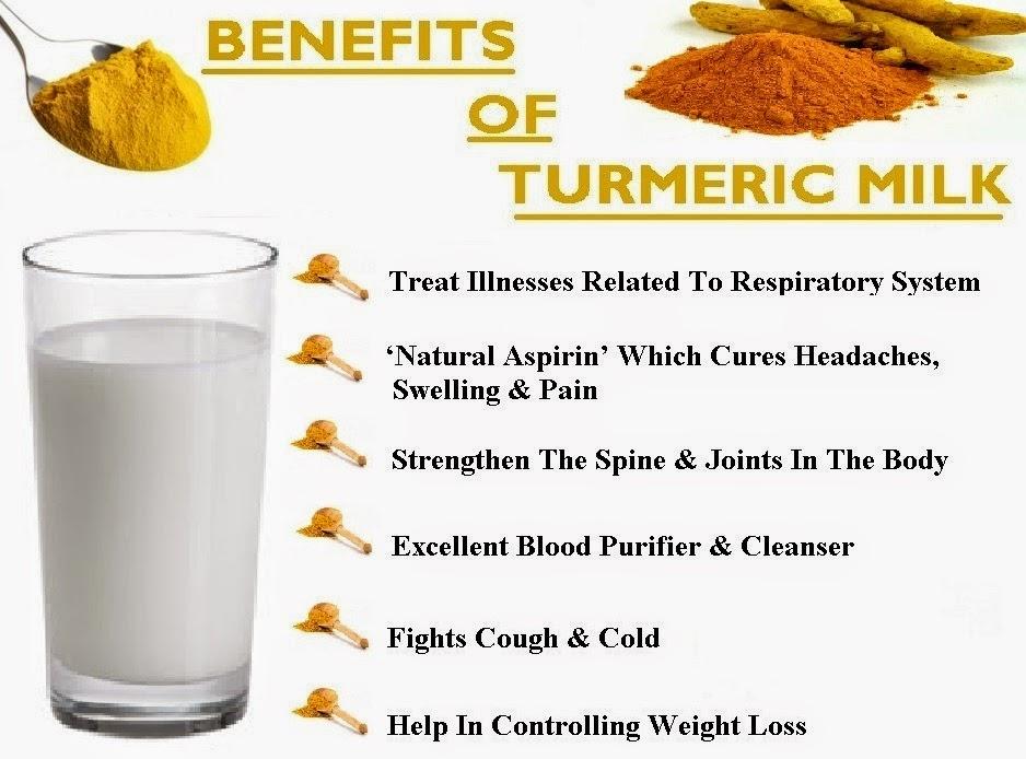 benefits of turmeric milk for skin