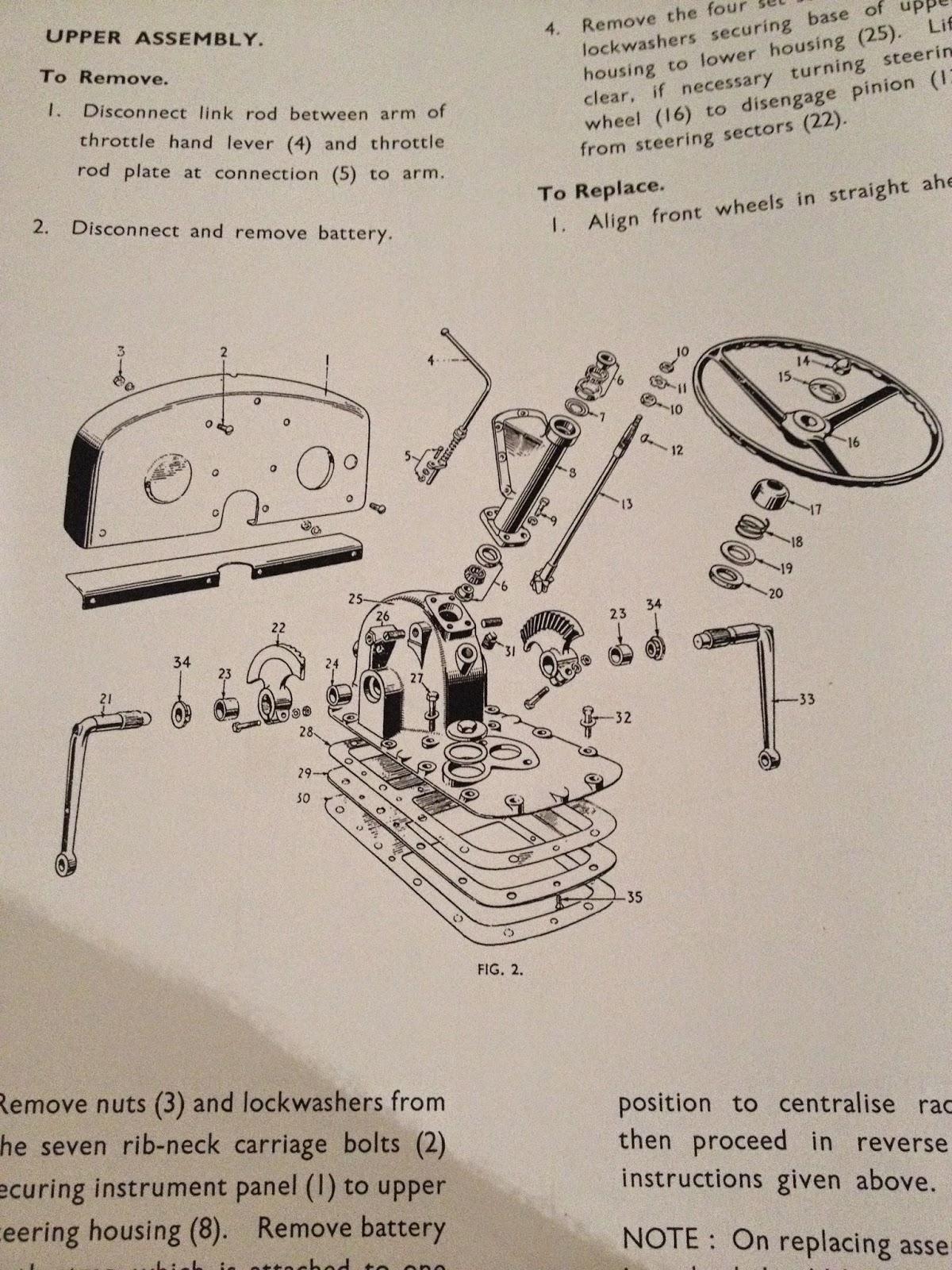 fasse wiring diagram wiring library ferguson t20 petrol wiring diagram wiring diagram posts truck wiring diagrams fasse wiring diagram