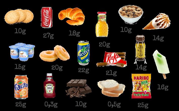 tabla alimentos y cantidad de azúcar