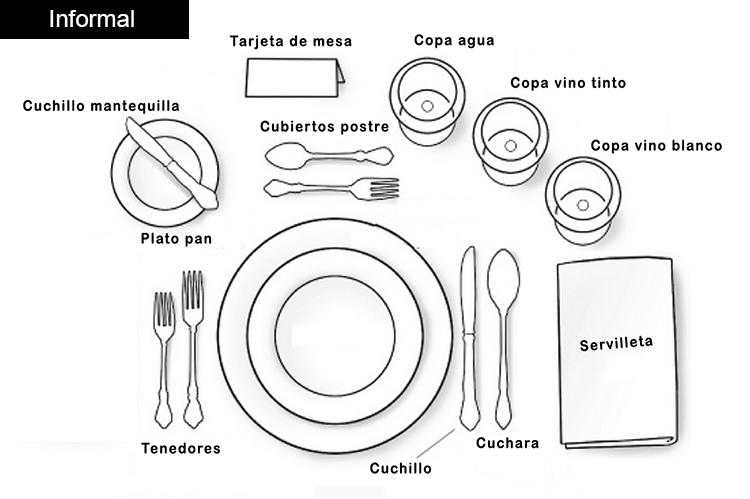 como-poner-mesa-protocolo-arreglo-informal-poner-servir-recetas-bruja