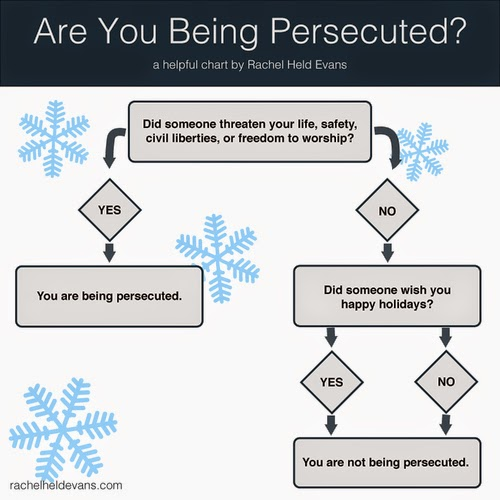 http://rachelheldevans.com/blog/persecuted-christmas-2014