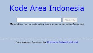 Daftar Kode Area Telepon Indonesia