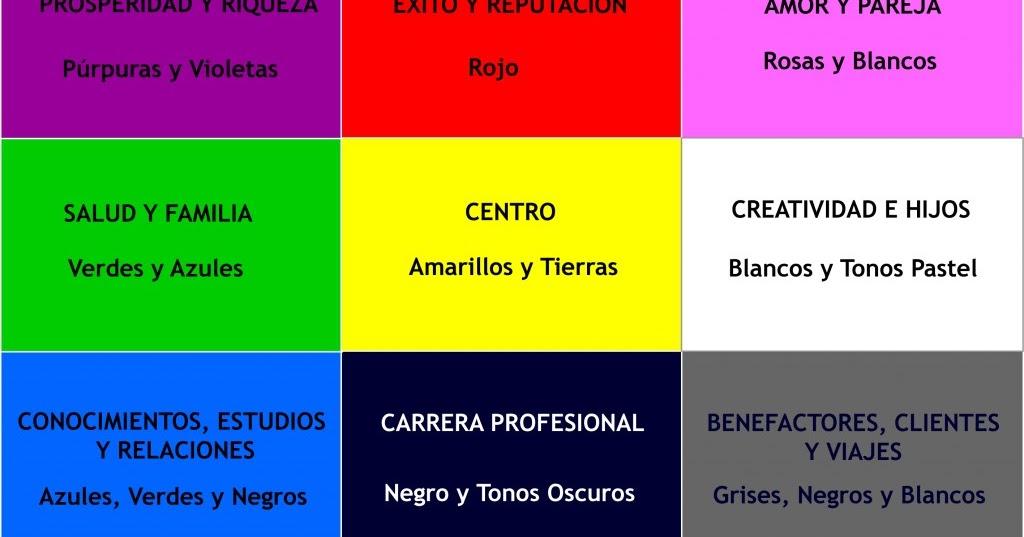 Salud vida y consejos c mo pintar la casa seg n el feng shui for Segun el feng shui que color debo pintar mi casa