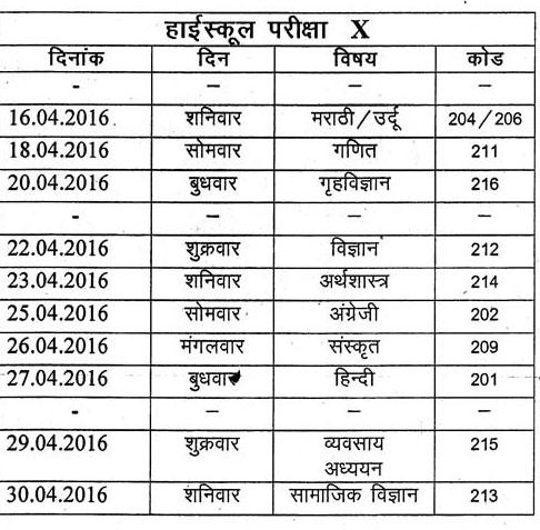 Chhattisgarh Open School 10th Exam Time Table 2016