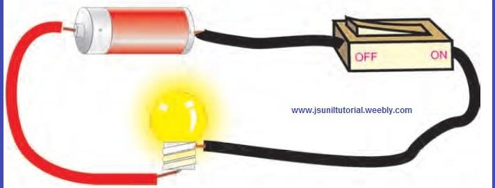 CBSE PHYSICS: Class VI Physics: Chapter: Electrical circuit