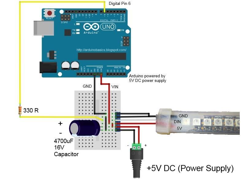 Coding the Arduino Way Muhammad Adeel Javaid