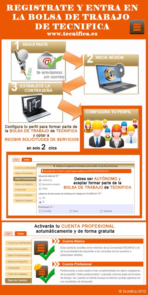 Plano y escala bolsa de trabajo tecnifica plano y escala for Bolsa de trabajo arquitecto