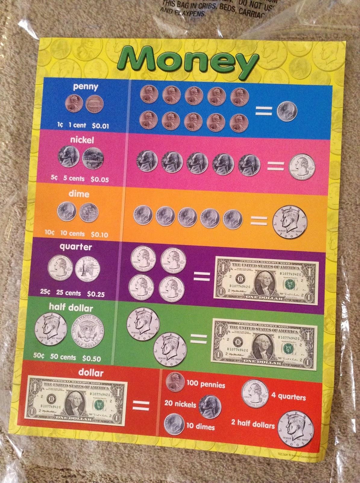Multiplication Chart To 16 Thank you, amazon!