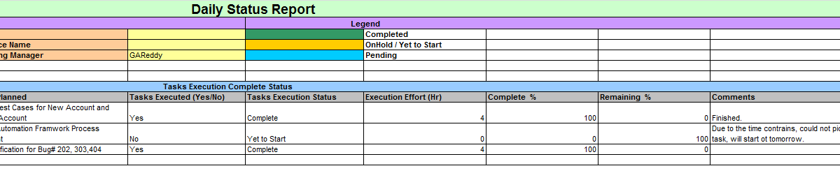 Testing Daily Status Report Template GAReddyQTP – Daily Status Report Template