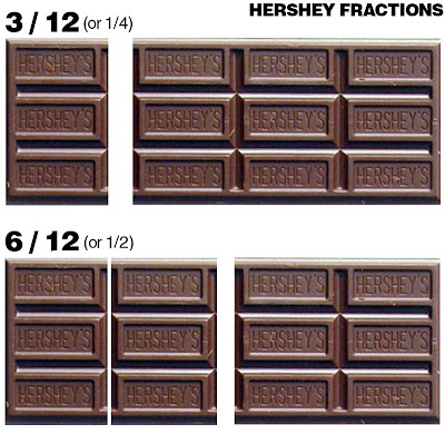 math worksheet : joy in the journey  must read mentor text hershey bar fractions : Hershey Bar Fraction Worksheet
