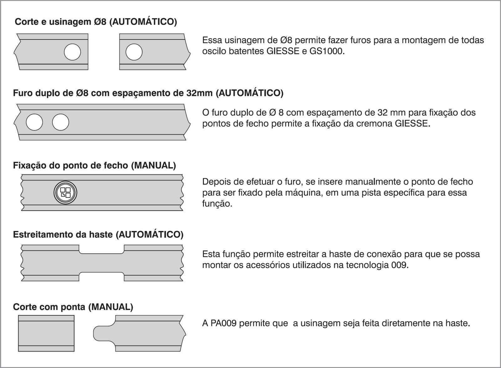 #474344 sexta feira 11 de maio de 2012 832 Manual De Montagem De Janela De Aluminio