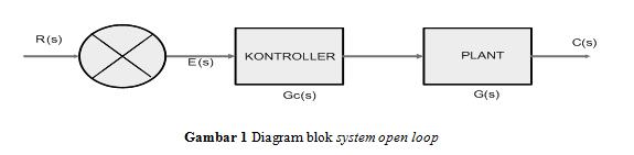 Wanda vernandhes sistem kontrol adala loop terbuka atau loop yang hanya memiliki input proses dan output cara kerjanya hanya input mengirimkan sebuah sinyal untuk diproses lalu hasil ccuart Choice Image