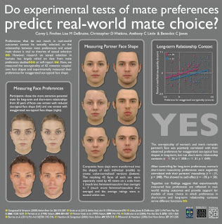 Assortative mating online dating data analysis 7