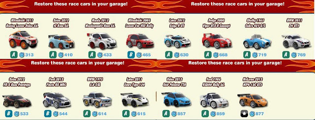 Car Town Codigos 2013 De Mayo De Autos | Autos Post