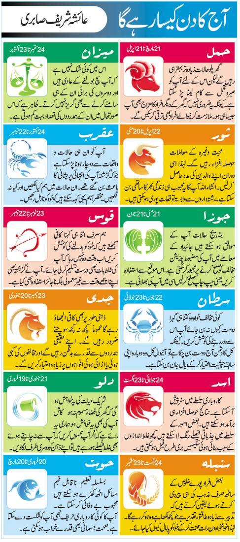 Today Daily Horoscope 1st July 2015 In Urdu Online