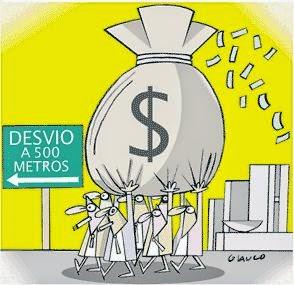 O direito dos pobres e o dos ladrões de dinheiro público no Brasil