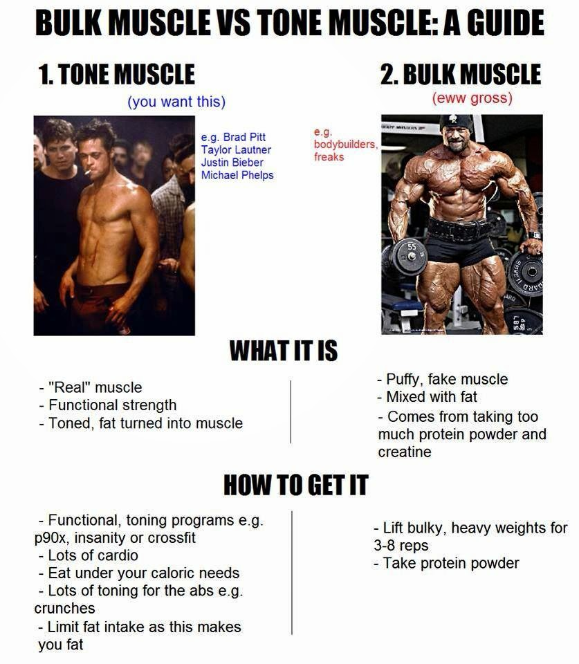strength fighter� tone muscle vs bulk muscle