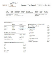 Nuveen Tax Free fund (FYNTX)