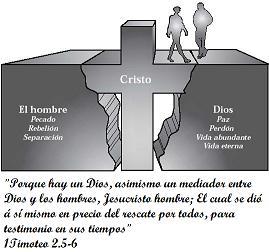 Cristo es el puente a Dios