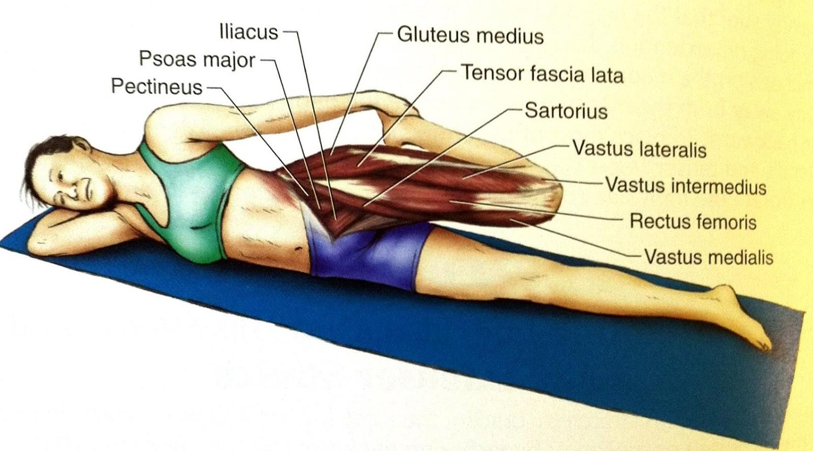 tight hip flexors neck ache
