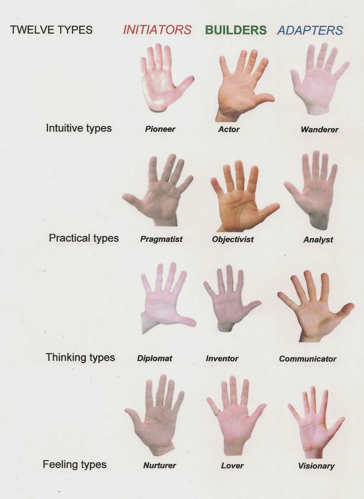 Palmistry for beginners with pictures American Crime Story - Wikipedia