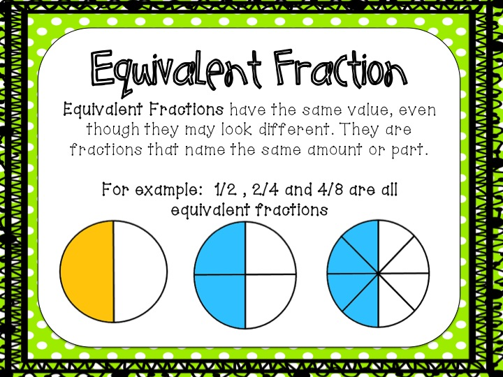 how to find the percent equivalent of a fraction