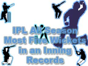 Most Five Wickets in an Inning Records and Logo Bowling Records in IPL