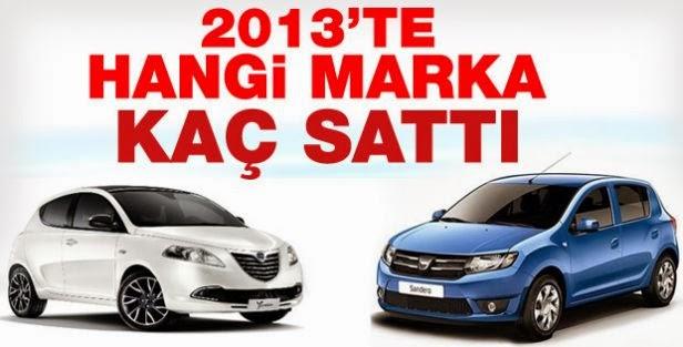 2013 Yılında En Çok Satan Otomobil Modelleri