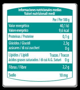 ABCDietas y Salud. Recetas, Información y Guía.: ¿QUÉ SON