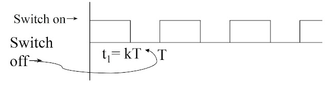 The switch is implemented by a PWM-transistor & IGBT/MOSFET