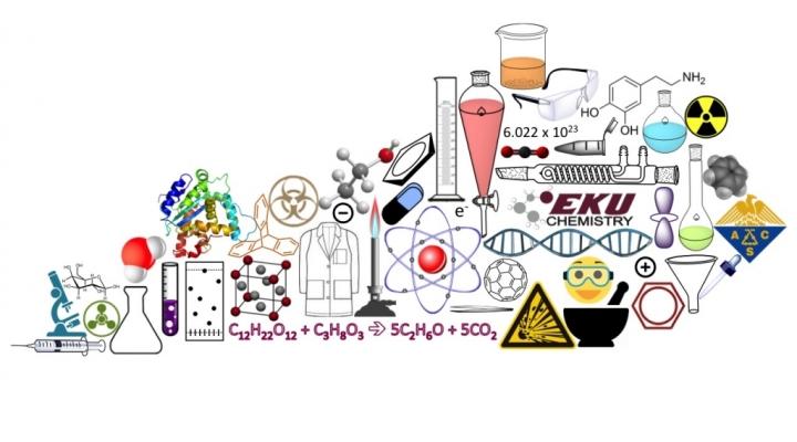 Maroh chemistry